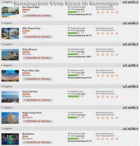 Reiseangebote Costa Blanca Alicante ab Memmingen